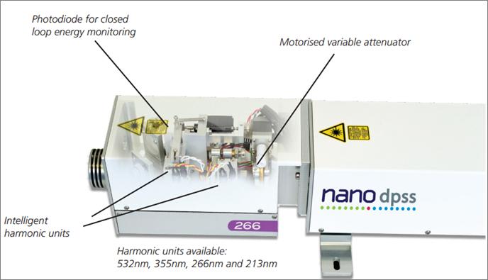 <80mJ Nano DPSS